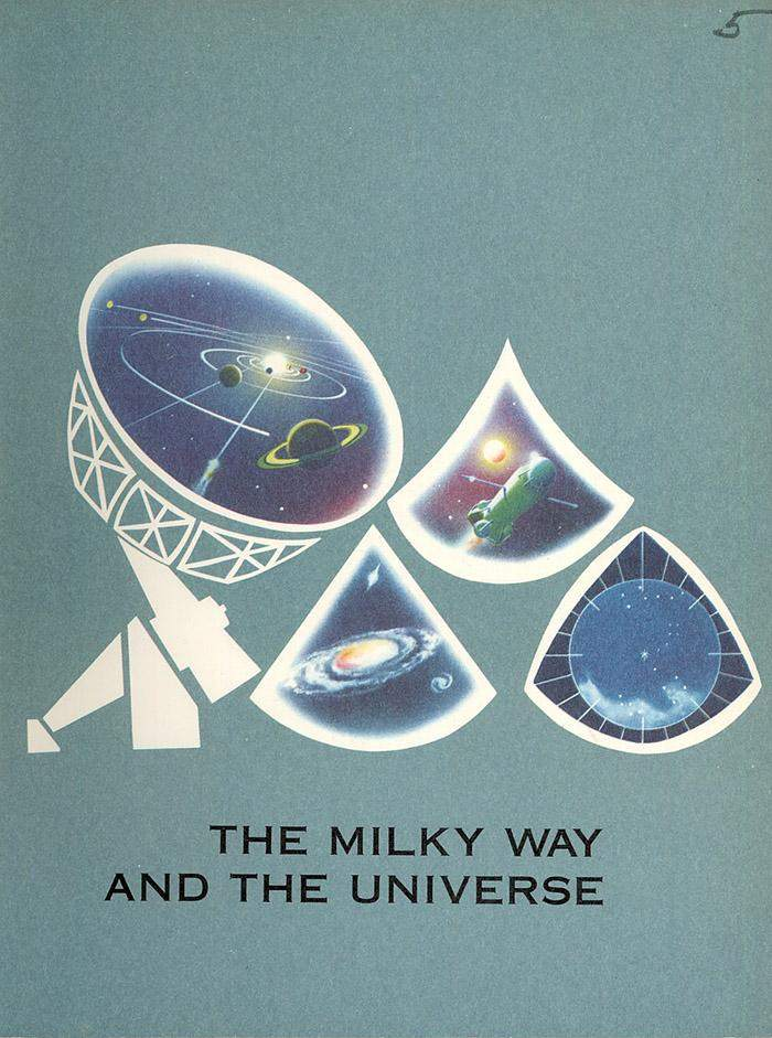 1965thinking-the milkyway