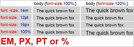 font_size_em