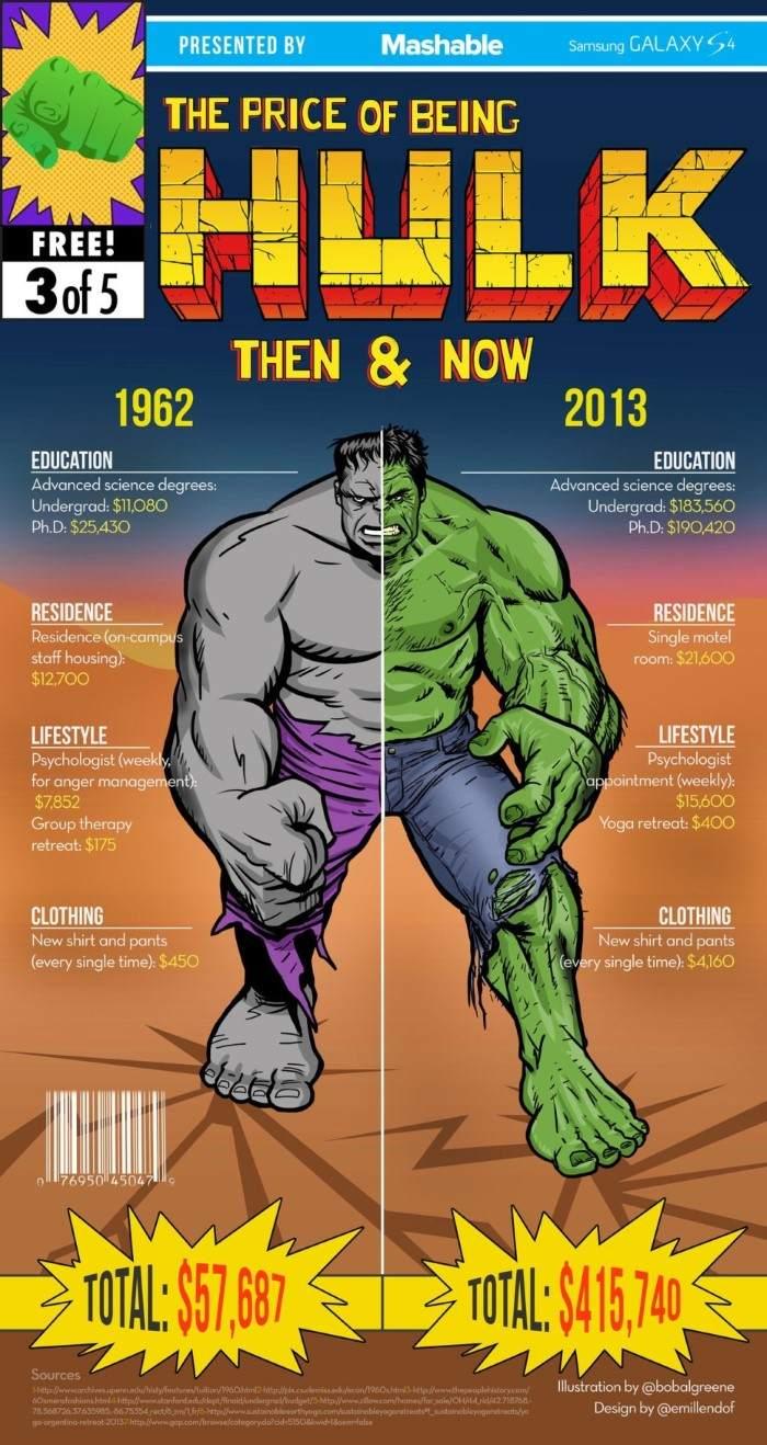 Hulk-Infographic-930x1751